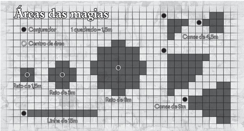 Área de magia