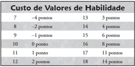 Tabela de 20 pontos2