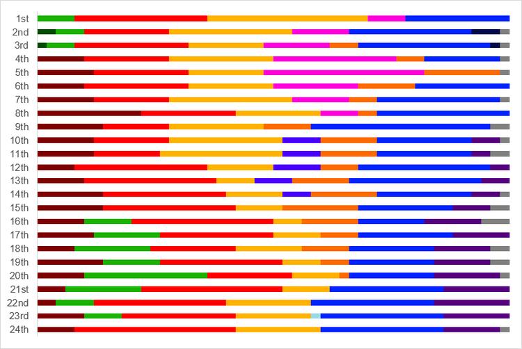 Gegraph1