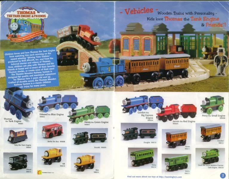 Thomas Wooden Railway Yearbook 1996 Keyword Data Related Thomas