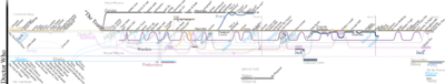 Discord whooves timeline by notacreativebrony-d6aie93