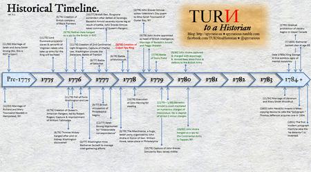 Turn-timeline-3-1