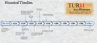 Turn-timeline-1-0