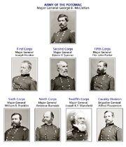 ArmyofThePotomacCommanders