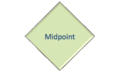 Midpoint