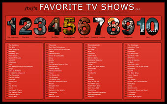 tv/'s Favorite TV Shows | /tv/ Wiki | Fandom
