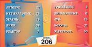 100-K-Odnomu-Podschot-2018