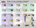 GT-pins.png
