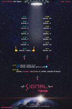 Signal timeline