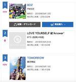 Oricon Chart BDZ No.1