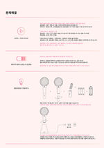 Twice Light Stick 3