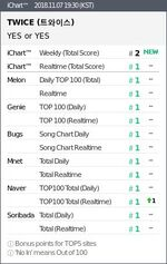 Yes Or Yes Certified All-Kill