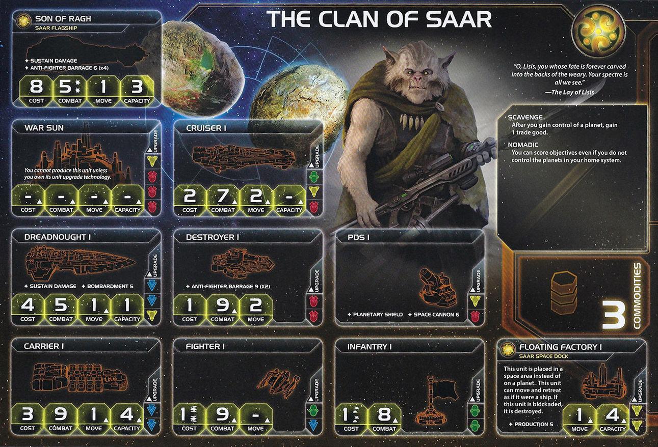 The Clan of Saar | Twilight Imperium 4 Wiki | FANDOM powered