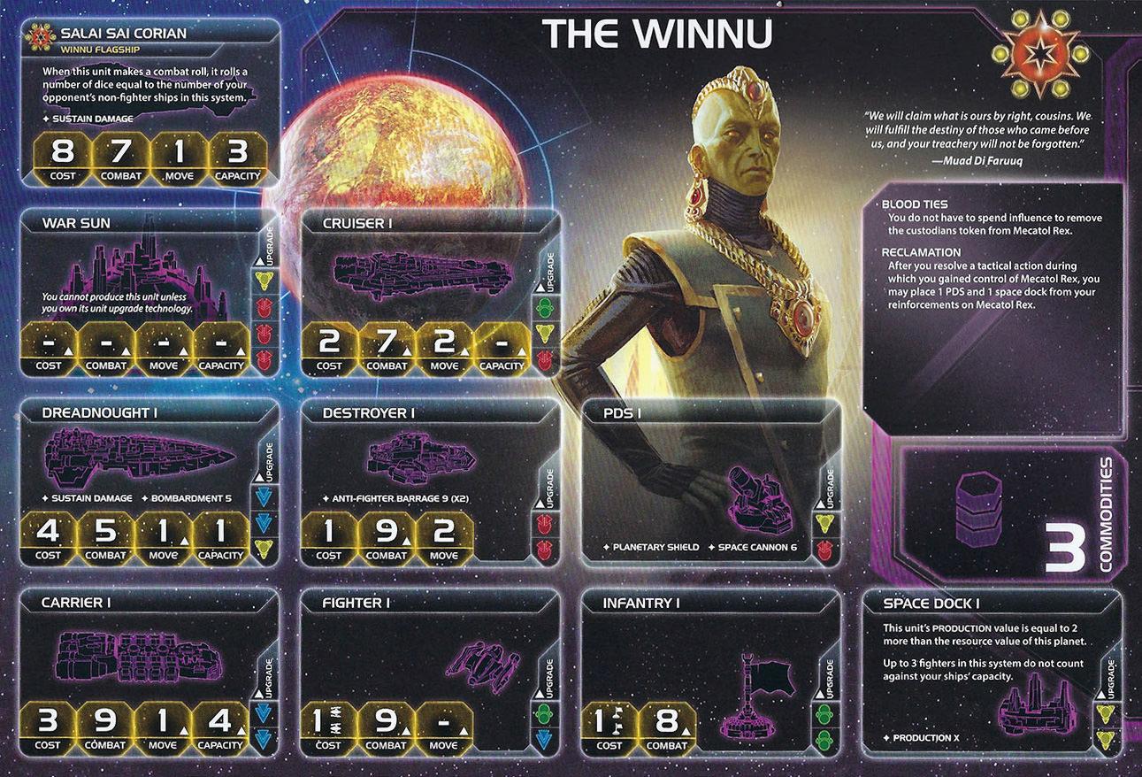 The Winnu | Twilight Imperium 4 Wiki | FANDOM powered by Wikia
