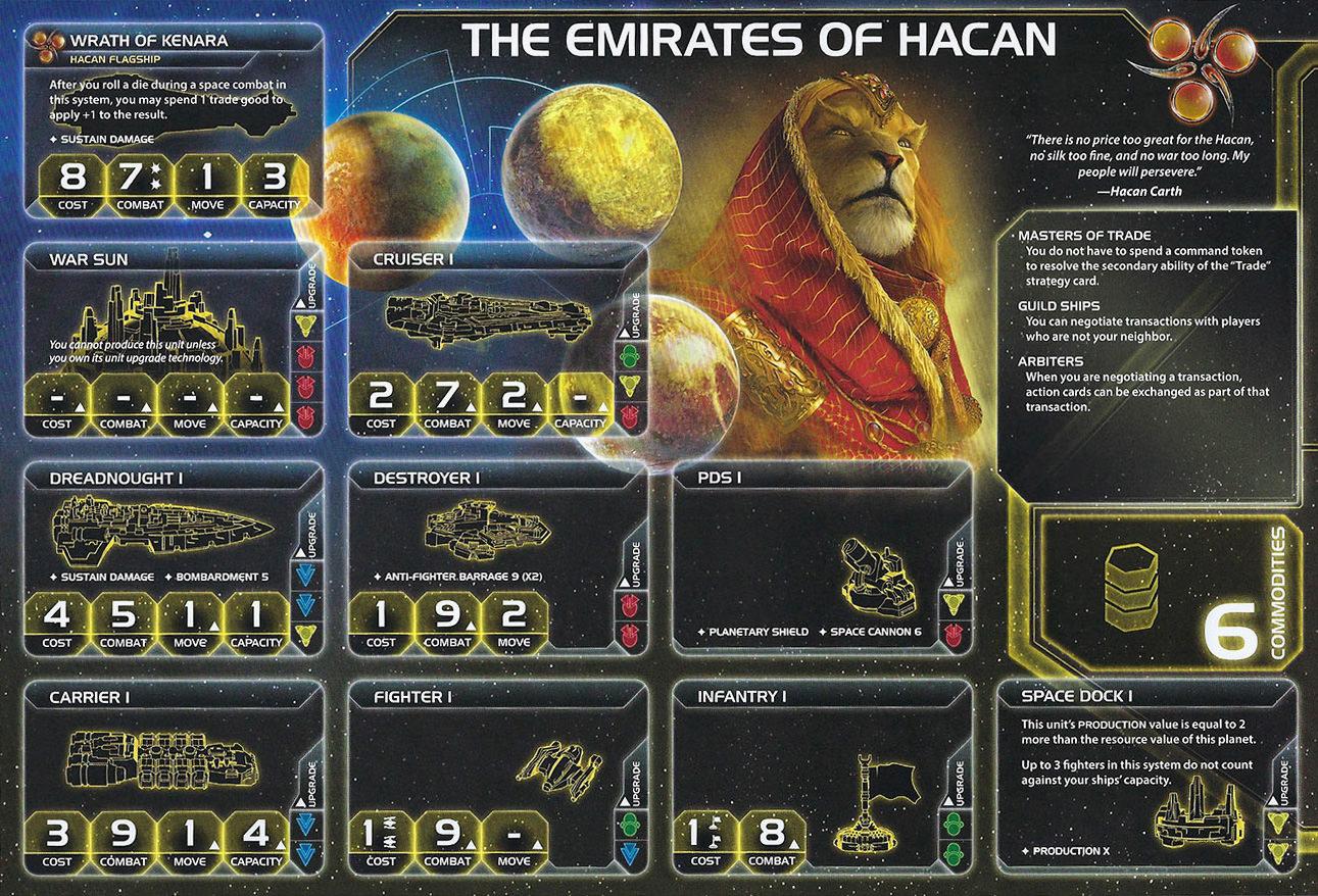 The Emirates of Hacan | Twilight Imperium 4 Wiki | FANDOM