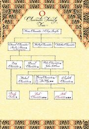 Clearwater family tree