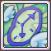 Icon-Destiny Cycle