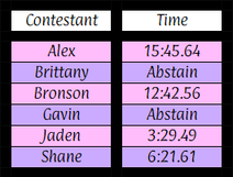 S13IC13Results