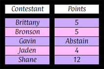 S13IC14Results
