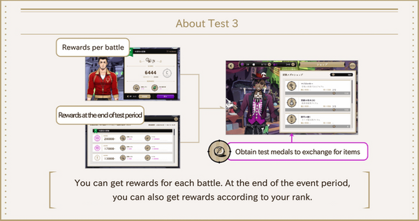 AboutTest3
