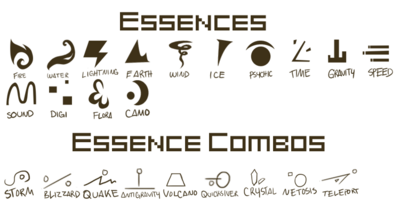 Essences List(2)