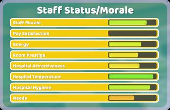 Staff Status Moral