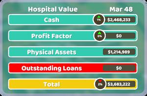 Hospital Value