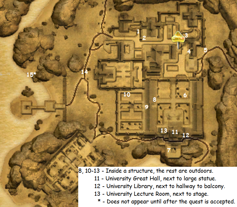 University Documents Map