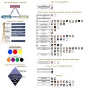 ClockTower schema