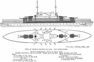 Derfflinger class battlecruiser - Jane's Fighting Ships, 1919 - Project Gutenberg etext 24797-1-