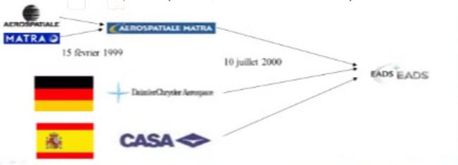 Rapport précédent de 2001