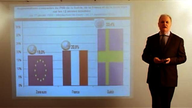 L Augmentation comparé du PIB de la Suède, de la France et de la zone euro sur les 12 années écoulées au 1er janvier 2002