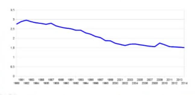 En pourcentage du PIB