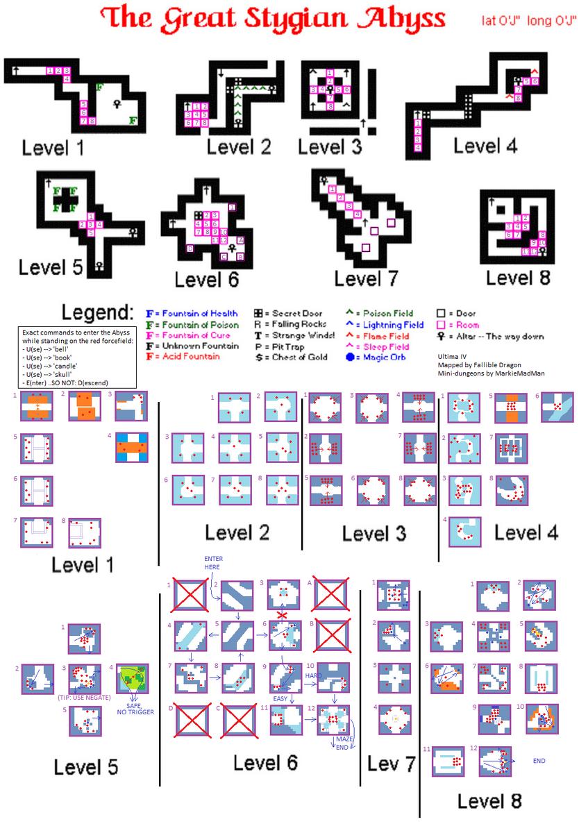 Ultima4DungeonTheGreatStygianAbyss (markiemadman improved)-0