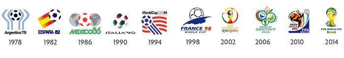 FIFA World Cup header
