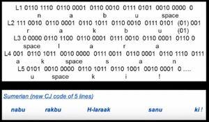 Sumerian binary code
