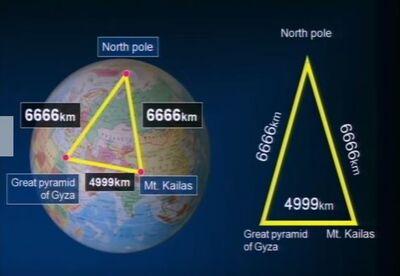 Earth Triangle