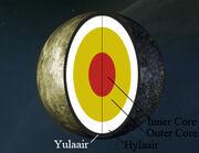 XythicLayer