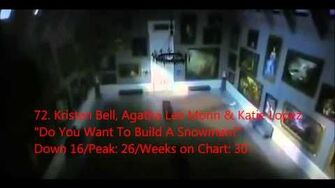 Official UK Music Chart Top 100 - Week ending 12th July 2014 - 51 to 100