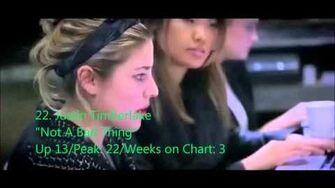 Official UK Singles Chart Top 50 - Week ending 10th May 2014