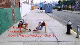 Official UK Singles Chart Top 50 - Week ending 14th June 2014
