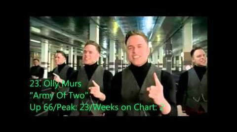 Official UK Singles Chart Top 50 - Week ending 2nd March 2013