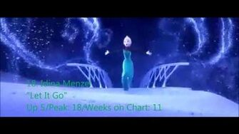 Official UK Singles Chart Top 50 - Week ending 1st March 2014