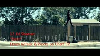 Official UK Music Charts Top 50 - Week ending 20th September 2014