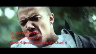 Official UK Singles Chart Top 50 - Week ending 28th June 2014