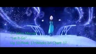 Official UK Singles Chart Top 50 - Week ending 12th April 2014