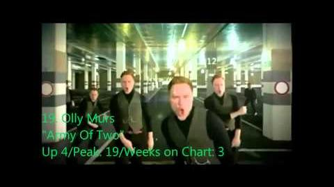 Official UK Singles Chart Top 50 - Week ending 9th March 2013