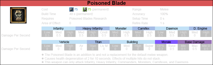 Weapon poisoned blade warrior-2