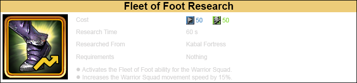 Research fleet of foot warrior-0