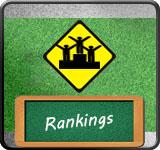 Bt rankings